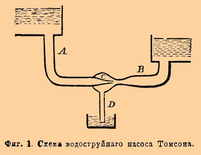 Схема водоструйного насоса