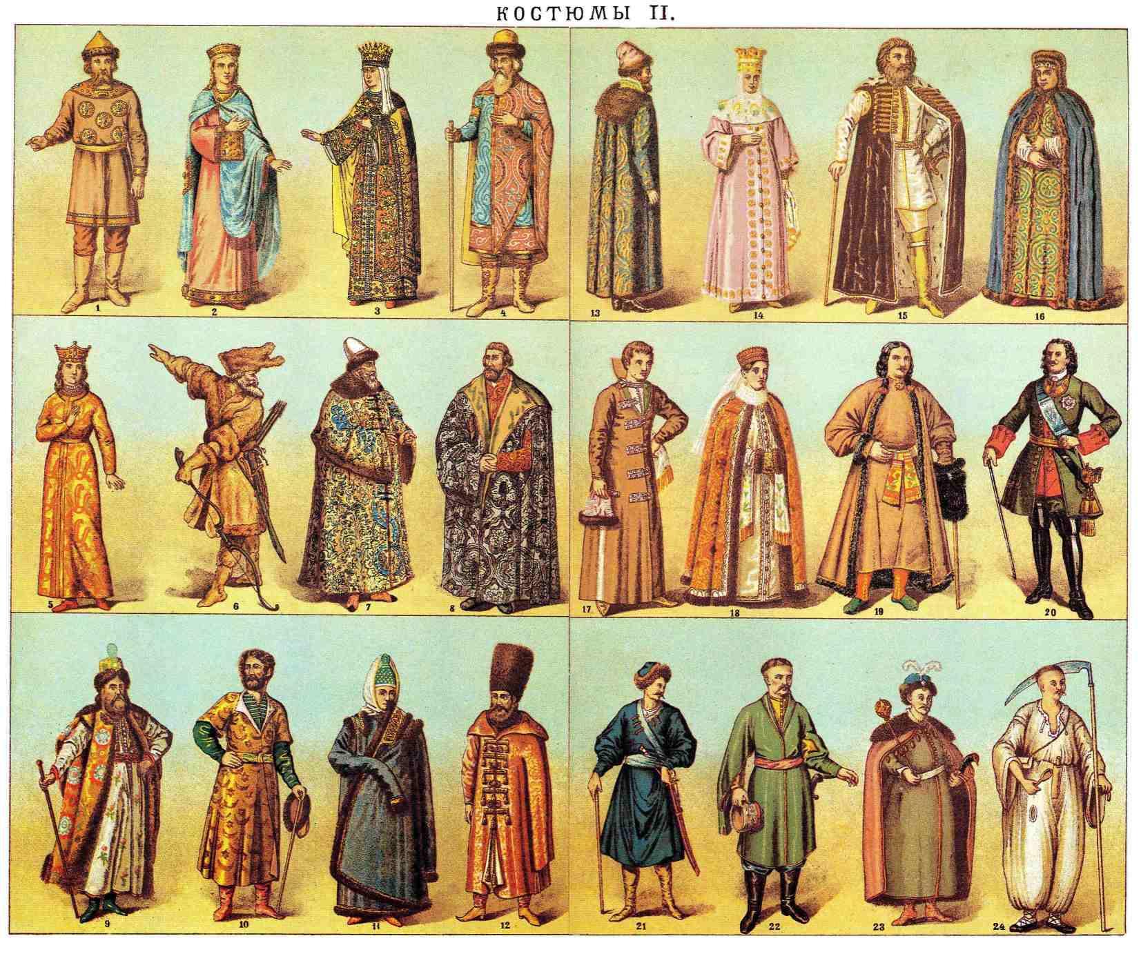 Условия исторического развития начиная с XII - XIII вв. определили наиболее характерное разделение форм русского...