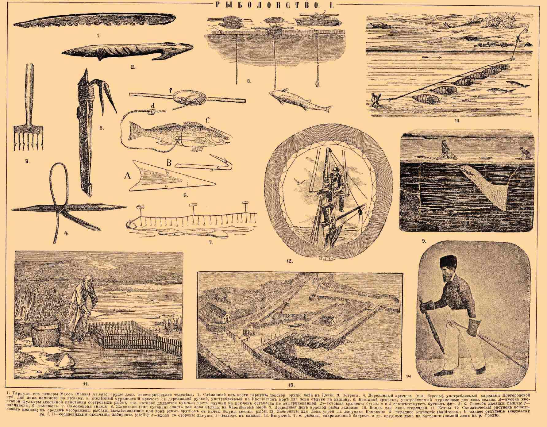 как называлось орудие для ловли рыбы