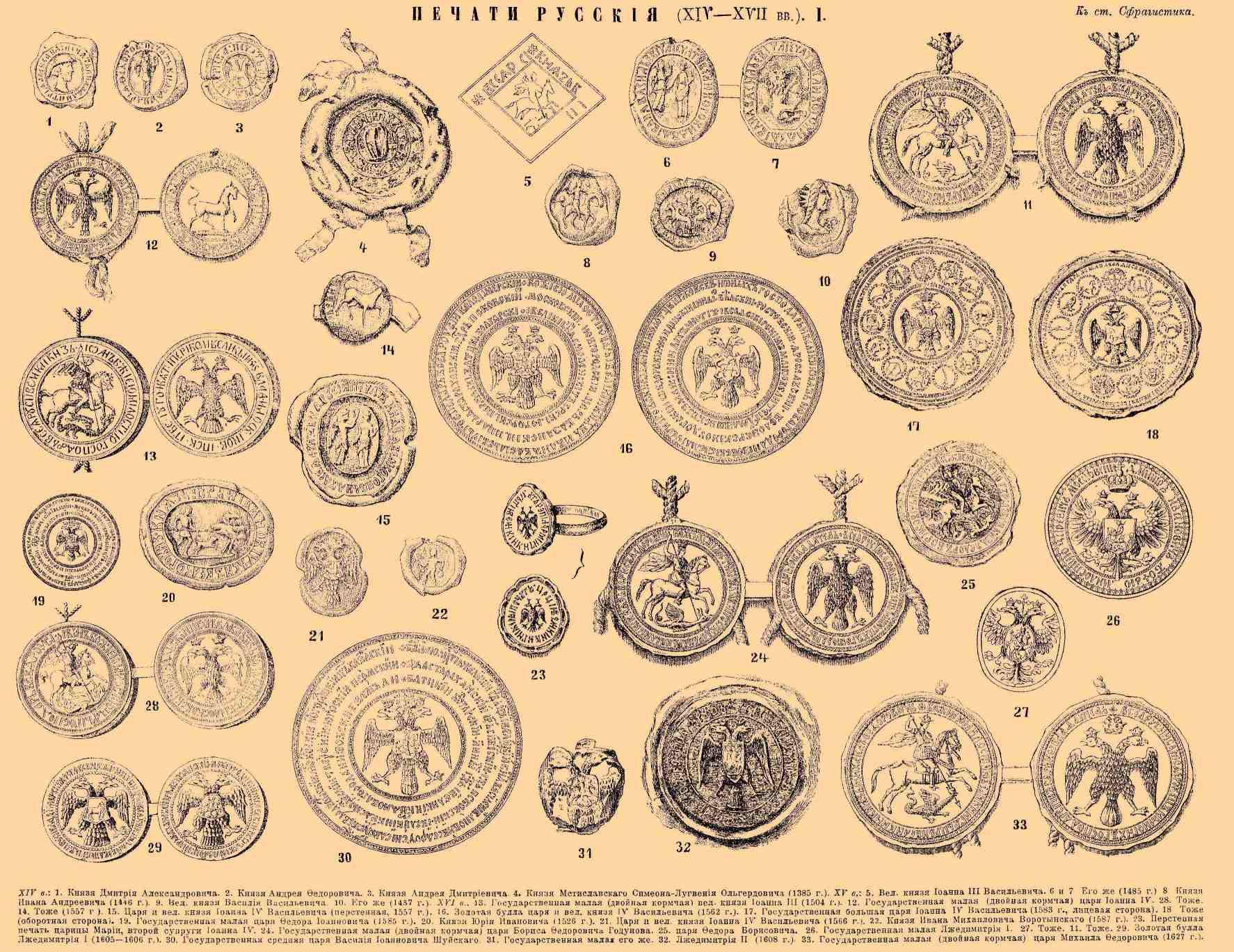 68 частные печати государей и гербы в печатях членов государева семейства