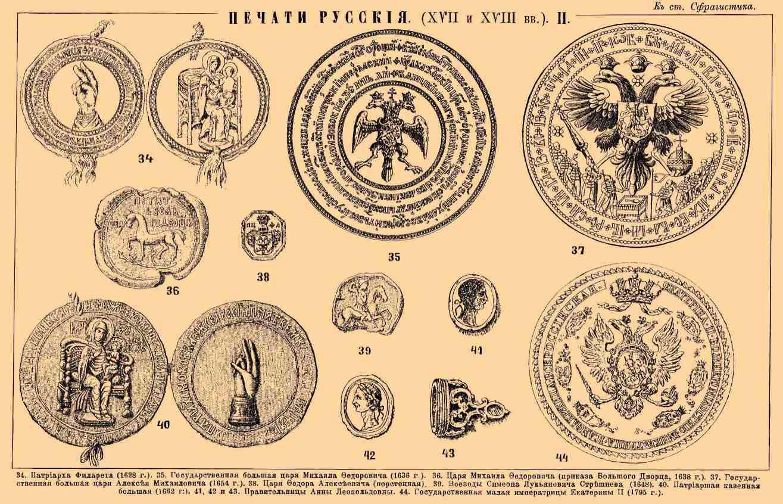 История возникновения печати
