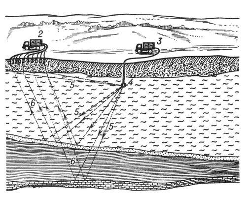 Схема электроразведки