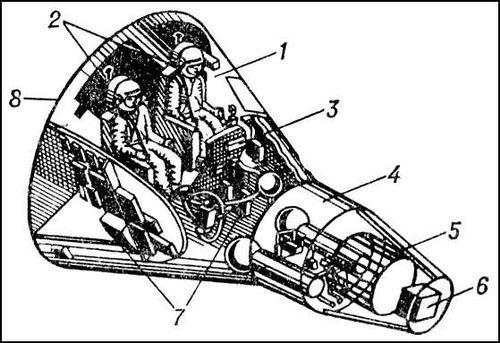 Схема спускаемого аппарата