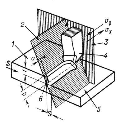 Схема видеонаблюдение на компьютере