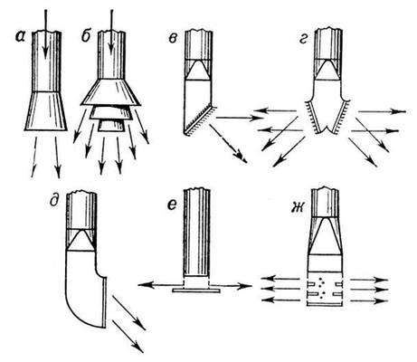 Схема механической вытяжной