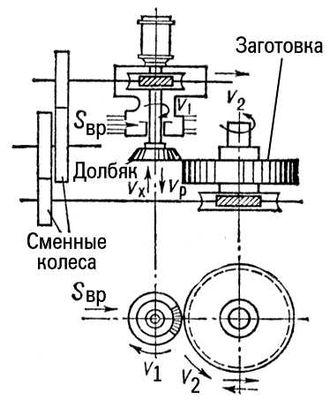 Электронная схема отмотки счепчик электроэнергии